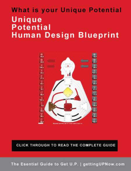 PART 2: Discover your Unique Potential Human Design Blueprint